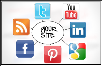 Your site and social media